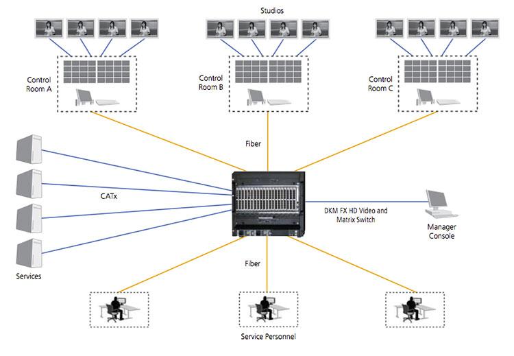 CS_DIAG_german-tv-station-diagram