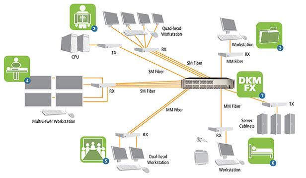 CS_DIAG_healthcare_dkm_diagram