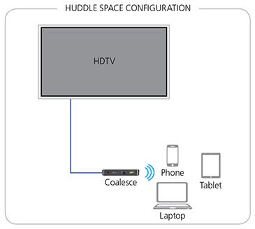 Coalesce Huddle Space